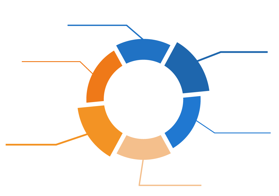 Spieler Seeberger Immobilienmakler Service Infografik
